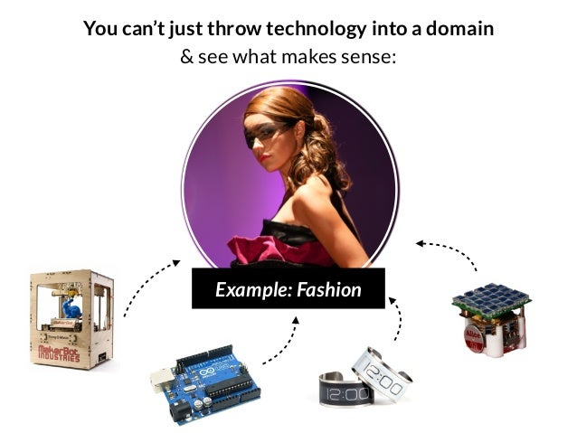 Sense: Technology meets fashion