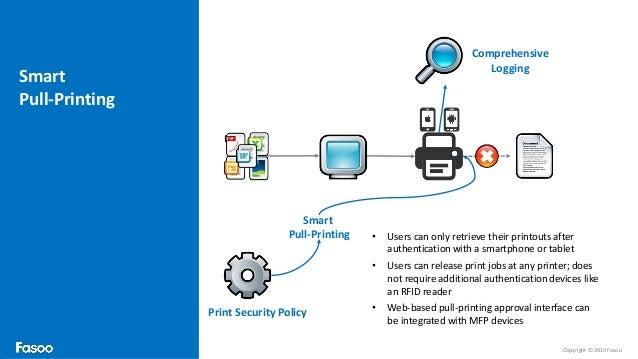 Fasoo Secure Printing solution 2014