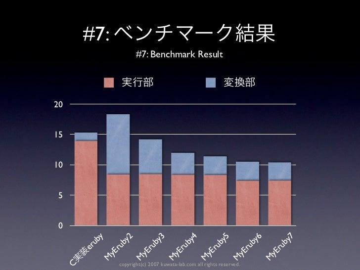 #7:                        #7: Benchmark Result201510 5 0             y                    2                              ...