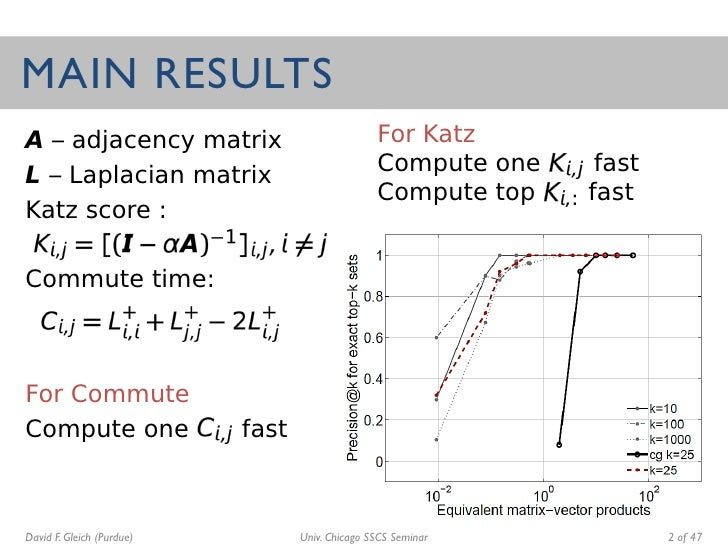 Fast matrix computations for pair-wise and column-wise Katz scores and commute times Slide 2