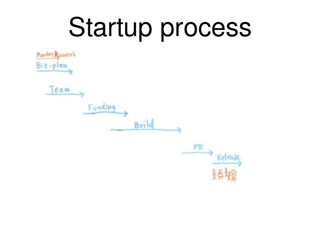 Customer Development Fast Protyping