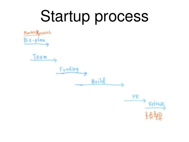 Fast prototypes and customer development for start ups