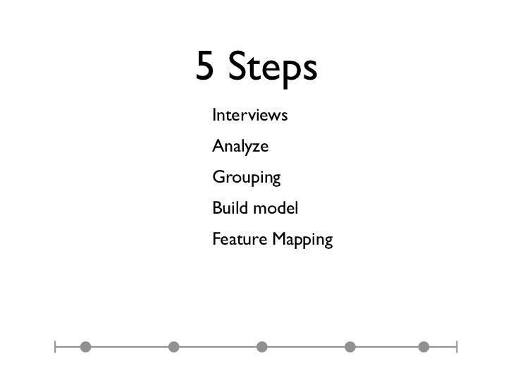 5 StepsInterviewsAnalyzeGroupingBuild modelFeature Mapping