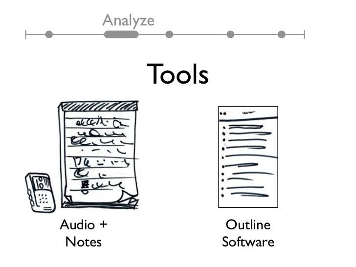 Analyze           ToolsAudio +             Outline Notes             Software