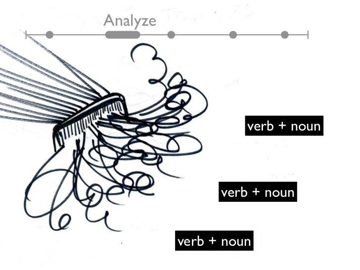 Analyze                    verb + noun                verb + noun          verb + noun