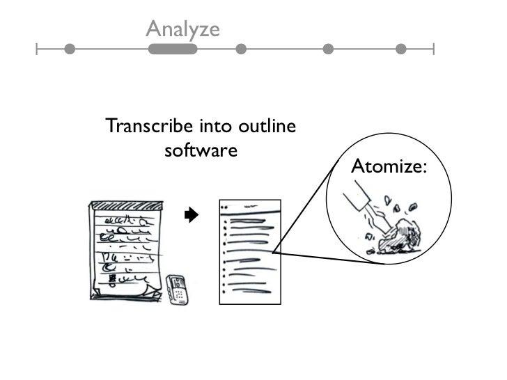 AnalyzeTranscribe into outline       software                          Atomize: