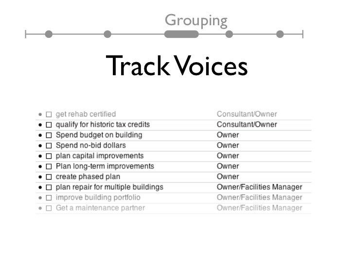 GroupingTrack Voices