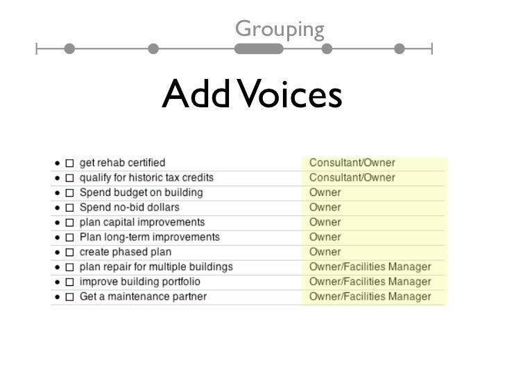 GroupingAdd Voices