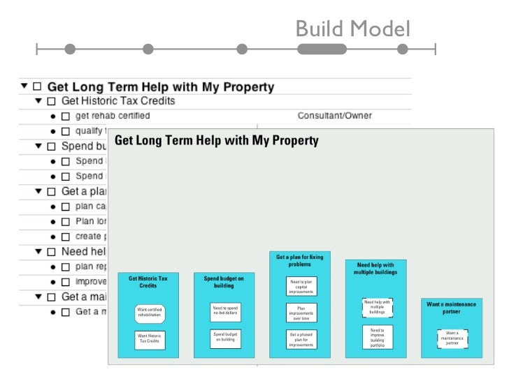 Build Model