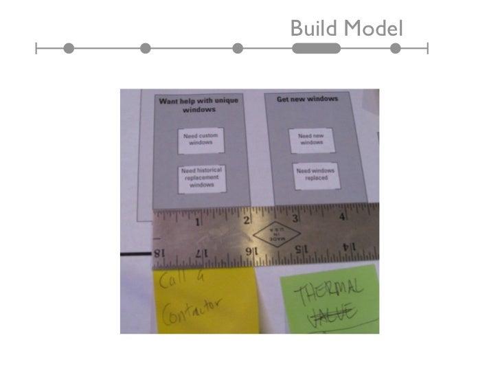 Fast Track Mental Models