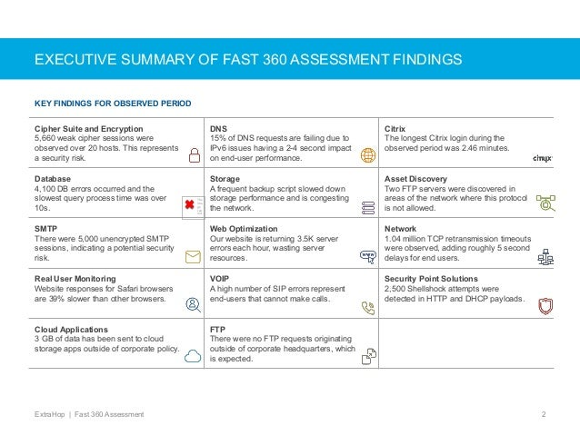Fast 360 Assessment Sample Report