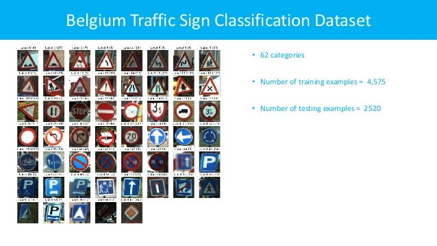 Traffic Sign Classification with Fastai Library