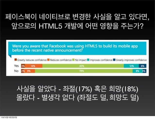 별천지 세미나] HTML5 is Ready: Fastbook 기술적 분석