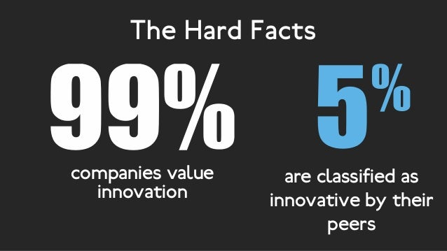The Science of Innovation (Facts, Systems, Best practices)
