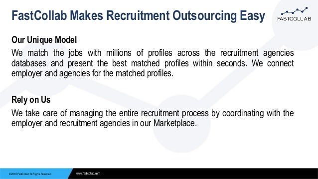 © 2016 FastCollab All Rights Reserved www.fastcollab.com FastCollab Makes Recruitment Outsourcing Easy Our Unique Model We...