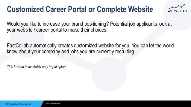 © 2016 FastCollab All Rights Reserved www.fastcollab.com Customized Career Portal or Complete Website Would you like to in...