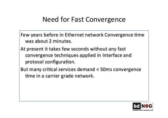 Fast Convergence Techniques Slide 3