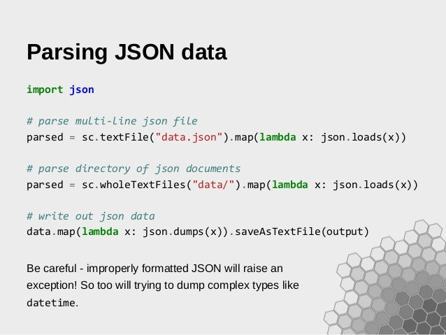 Introducing JSON