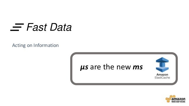 Fast Data Acting on Information µs are the new ms