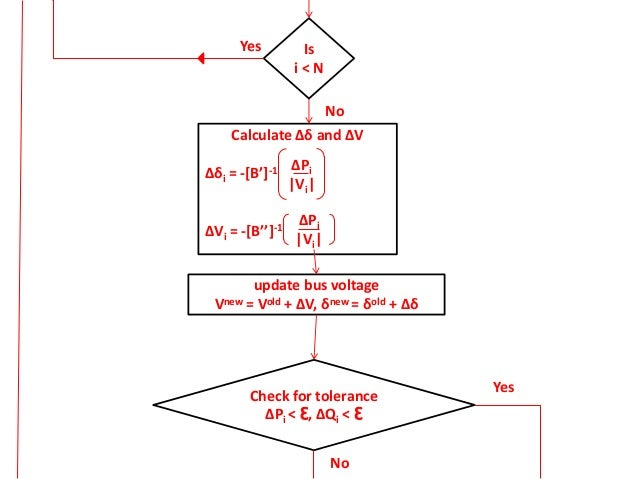 Fast Decoupled Power Flow Fdpf Flow Chart