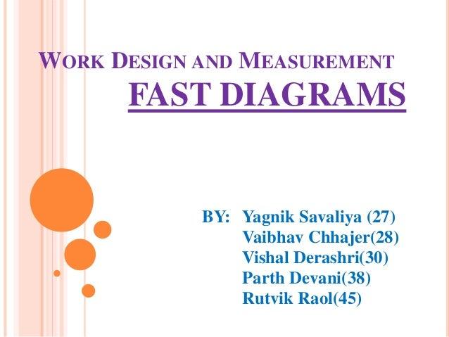 fast diagram work design and measurement 1 638?cb=1415235455 fast diagram, work design and measurement