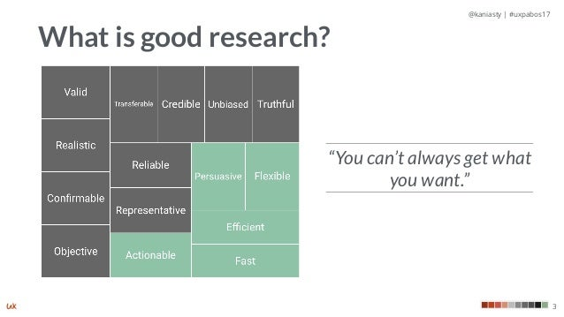 Fast and Unbiased Usability Research Slide 3