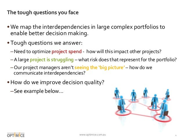 The	   tough	   questions	   you	   face	     • We	   map	   the	   interdependencies	   in	   large	   complex	   portfol...
