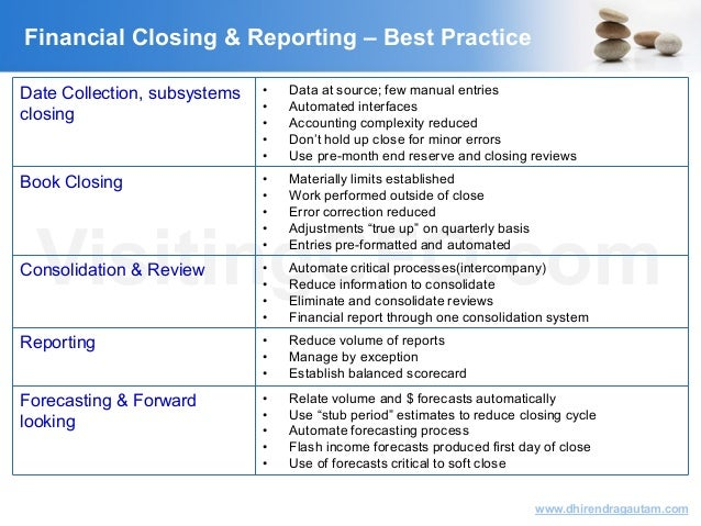 Faster Financial Closing Amp Effective Management Reporting