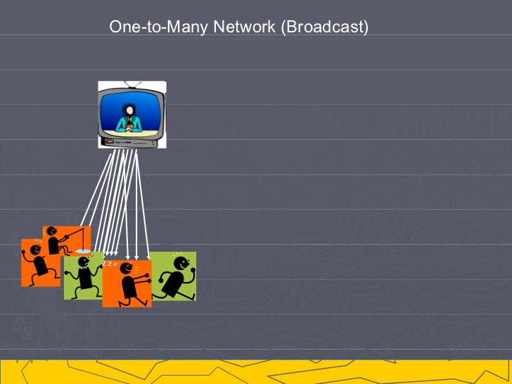 One-to-Many Network (Broadcast)