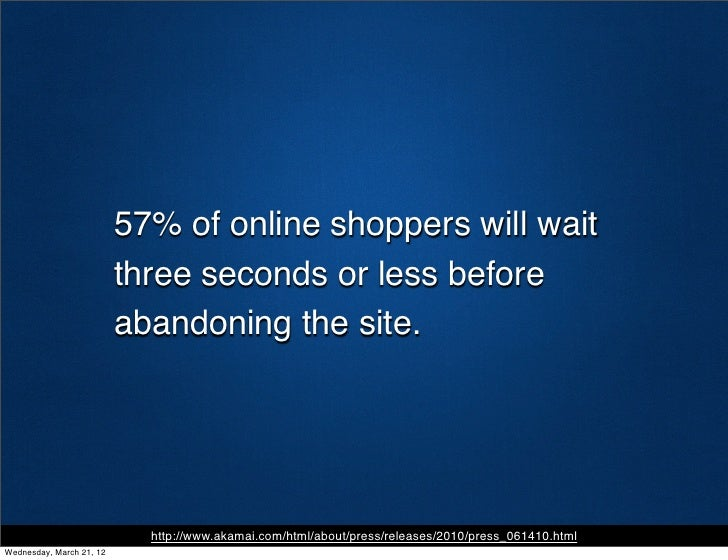 57% of online shoppers will wait                          three seconds or less before                          abandoning...