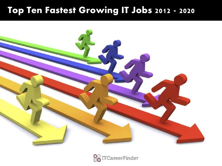 Best Computer 2020 Best Computer Jobs for the Future | High Pay & Fast Growth
