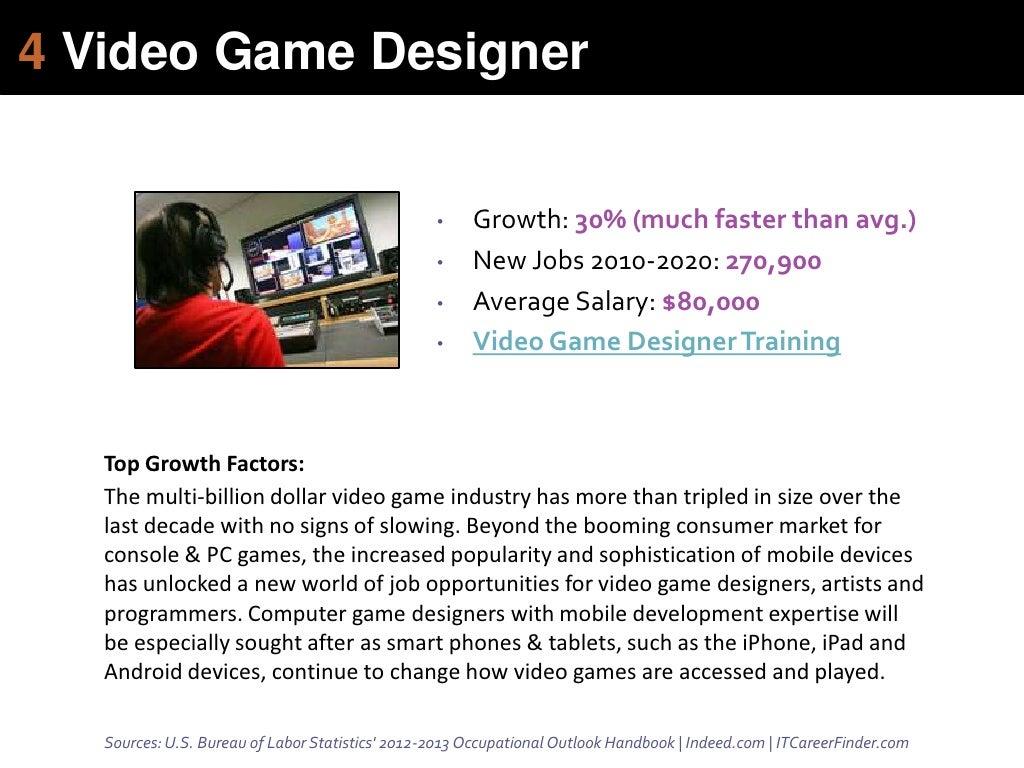 Video Game Designer Relevant Information