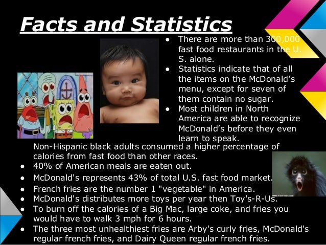 side effects of fast food essay Junk food essay for class 1, 2, 3 dishes, and other varieties of fast food available in by their parents about the harmful effects of junk foods.