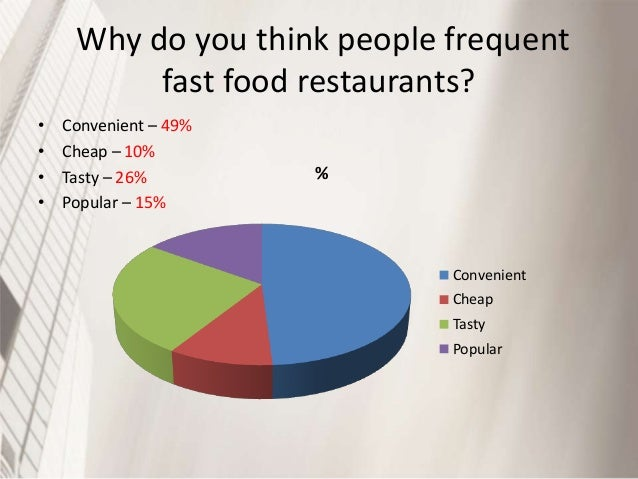 Number Of People Who Consume Fast Food