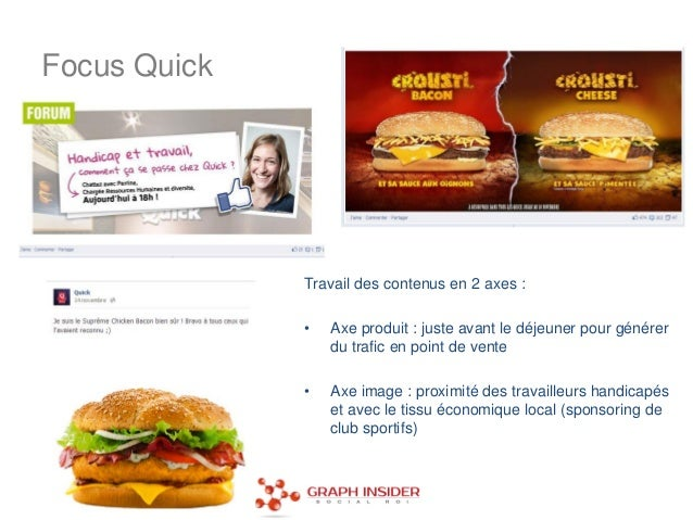 Focus Quick              Travail des contenus en 2 axes :              •   Axe produit : juste avant le déjeuner pour géné...
