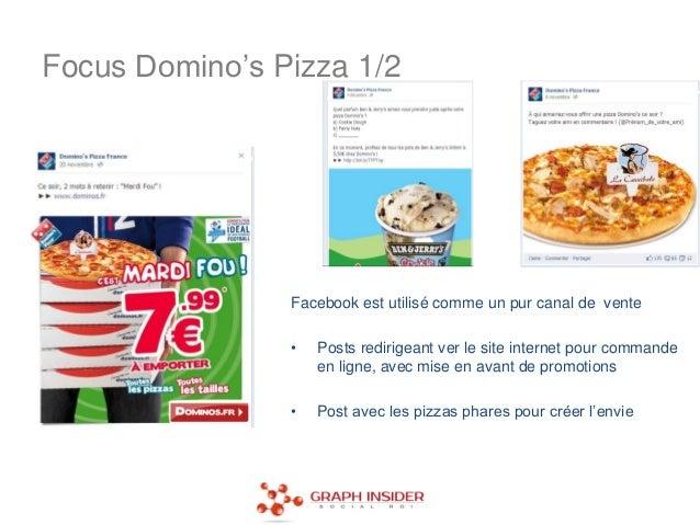 Focus Domino's Pizza 1/2                Facebook est utilisé comme un pur canal de vente                •   Posts redirige...