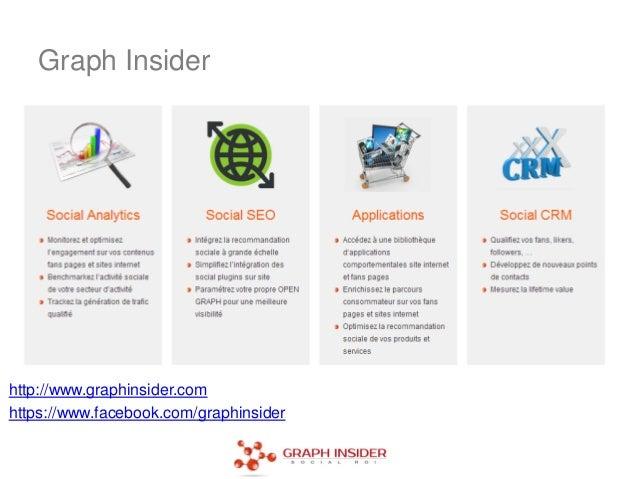 Graph Insiderhttp://www.graphinsider.comhttps://www.facebook.com/graphinsider