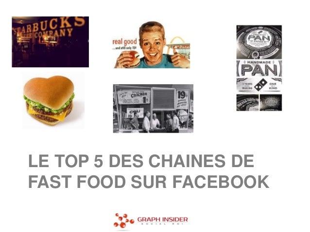 LE TOP 5 DES CHAINES DEFAST FOOD SUR FACEBOOK