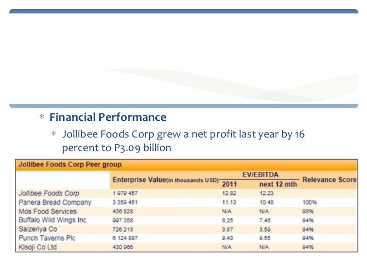 jollibee foods corporation pest analysis Ecomonic study and market analysis of jollibee food corporation  jollibee  foods corporation is one of the biggest known fast-food companies in the  philippines  situation analysis 21 external analysis------pestel.
