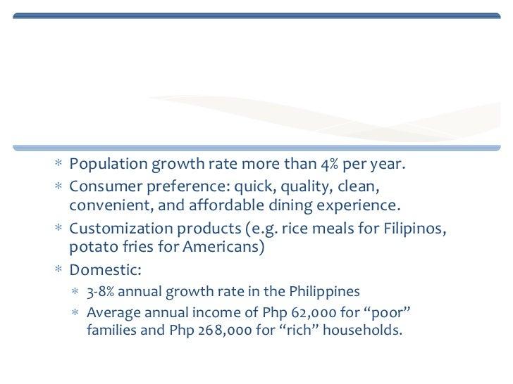List of Philippine restaurant chains