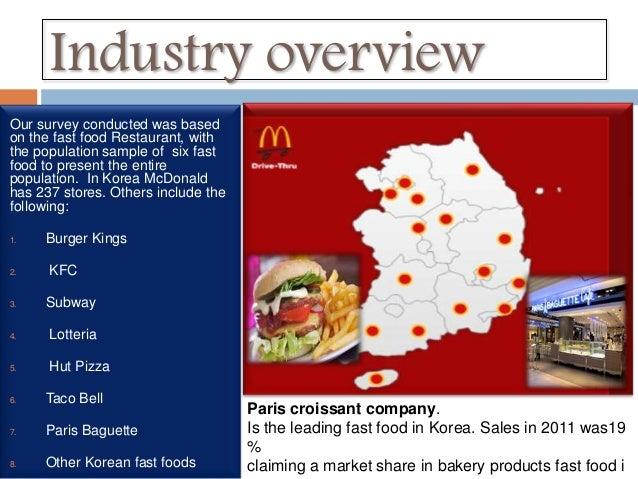 The Best Kept Secrets in Marketing: Fast Food