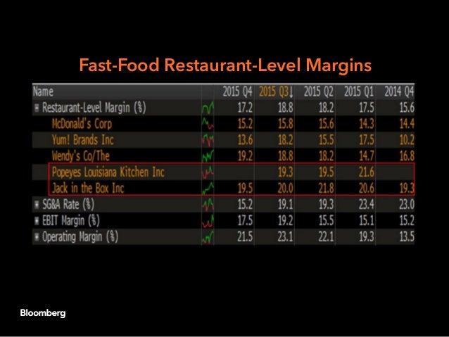 Fast-Food Restaurant-Level Margins