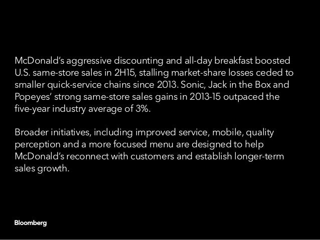 McDonald's aggressive discounting and all-day breakfast boosted U.S. same-store sales in 2H15, stalling market-share losse...