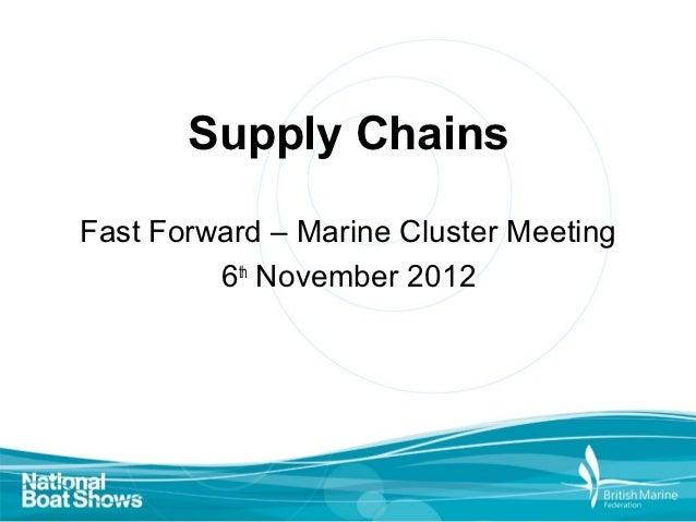 Supply ChainsFast Forward – Marine Cluster Meeting         6th November 2012