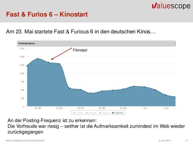 Fast & Furios 6 – Kinostart5. Juni 2013 2Web Analyzer by Valuescope GmbHAm 23. Mai startete Fast & Furious 6 in den deutsc...