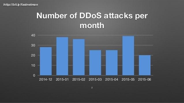 FastNetMon - ENOG9 speech about DDoS mitigation Slide 2