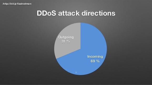 FastNetMon - ENOG9 speech about DDoS mitigation Slide 3