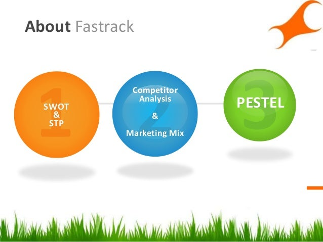 swot analysis for fastrack This is a research report on swot analysis of colgate max fresh by sayed arif in marketing category search and upload all types of swot analysis of colgate max fresh projects for mba's on managementparadisecom.