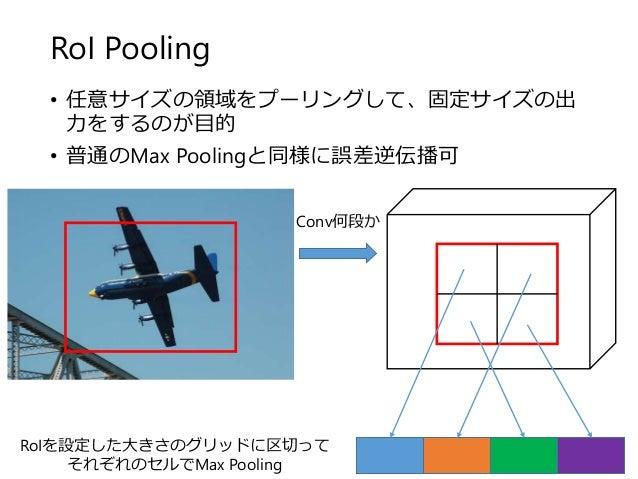 RoI Pooling • 任意サイズの領域をプーリングして、固定サイズの出 力をするのが目的 • 普通のMax Poolingと同様に誤差逆伝播可 Conv何段か RoIを設定した大きさのグリッドに区切って それぞれのセルでMax Pooli...