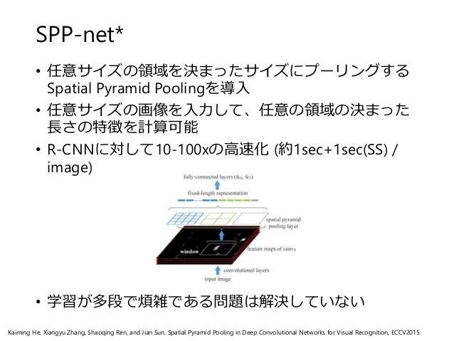 SPP-net* • 任意サイズの領域を決まったサイズにプーリングする Spatial Pyramid Poolingを導入 • 任意サイズの画像を入力して、任意の領域の決まった 長さの特徴を計算可能 • R-CNNに対して10-100xの高速...